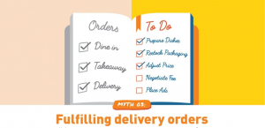 Fulfilling Delivery Orders